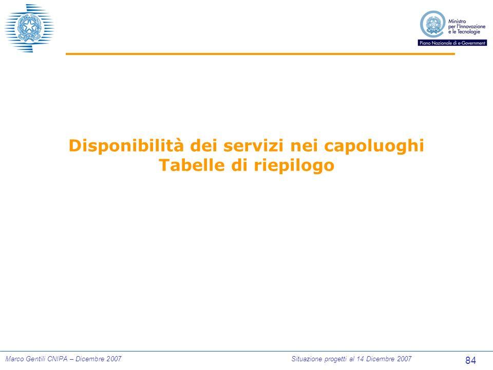 84 Marco Gentili CNIPA – Dicembre 2007Situazione progetti al 14 Dicembre 2007 Disponibilità dei servizi nei capoluoghi Tabelle di riepilogo