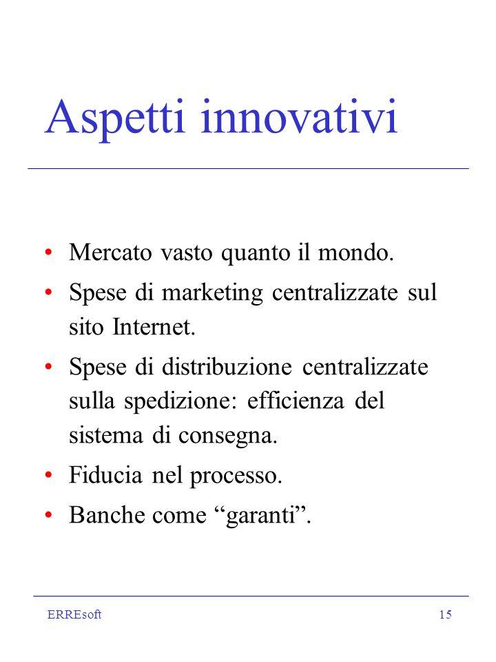 ERREsoft15 Aspetti innovativi Mercato vasto quanto il mondo.