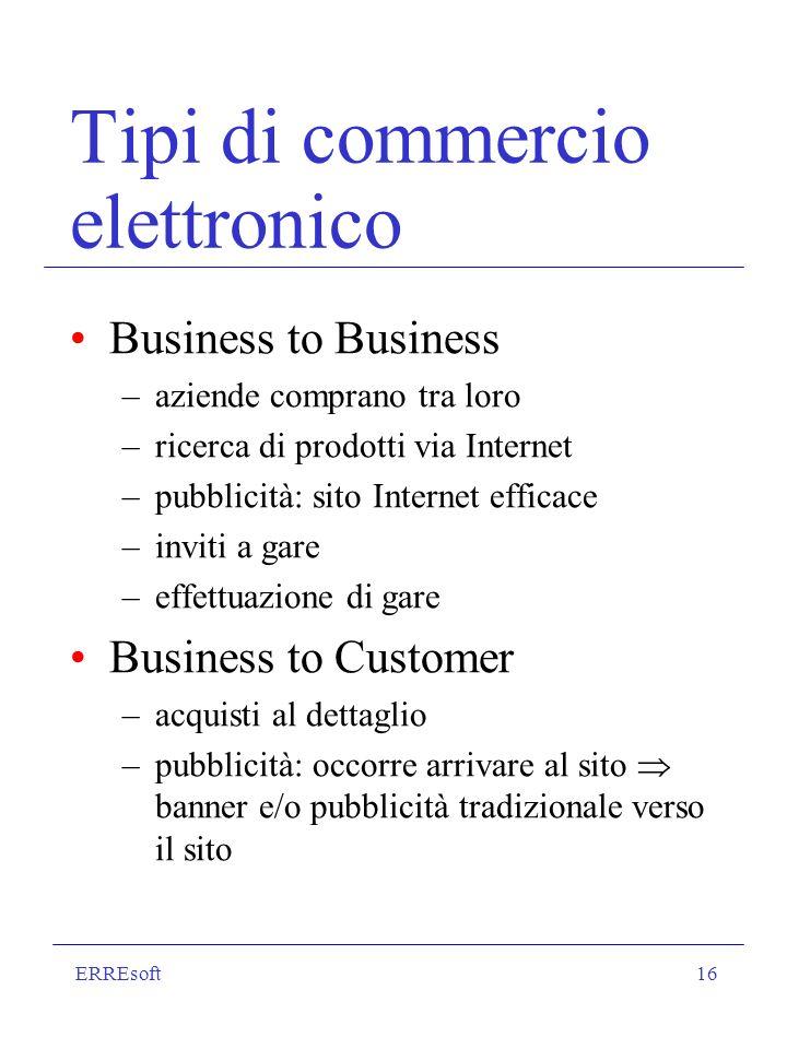 ERREsoft16 Tipi di commercio elettronico Business to Business –aziende comprano tra loro –ricerca di prodotti via Internet –pubblicità: sito Internet efficace –inviti a gare –effettuazione di gare Business to Customer –acquisti al dettaglio –pubblicità: occorre arrivare al sito banner e/o pubblicità tradizionale verso il sito