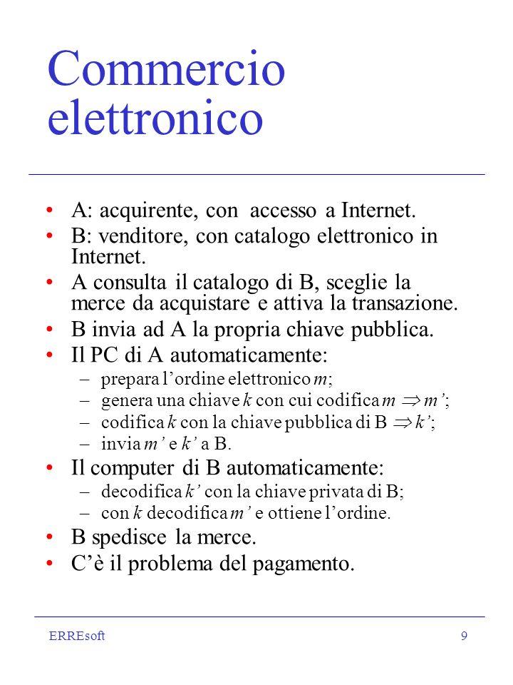 ERREsoft9 Commercio elettronico A: acquirente, con accesso a Internet.