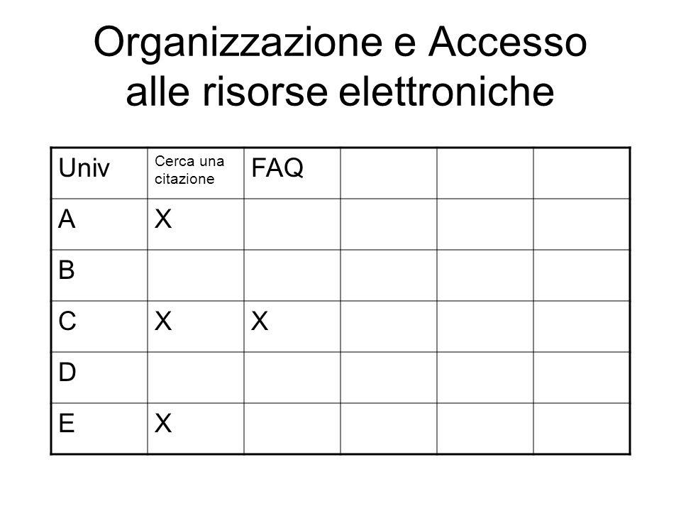 Organizzazione e Accesso alle risorse elettroniche Univ Cerca una citazione FAQ AX B CXX D EX