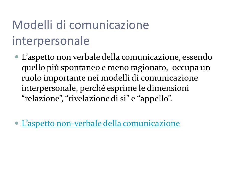 Modelli di comunicazione interpersonale Laspetto non verbale della comunicazione, essendo quello più spontaneo e meno ragionato, occupa un ruolo impor