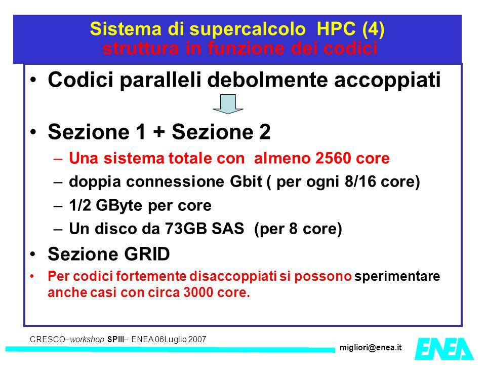 CRESCO – Kick-off meeting LA II – 23 maggio 2006 CRESCO–workshop SPIII– ENEA 06Luglio 2007 migliori@enea.it Sistema di supercalcolo HPC (4) struttura in funzione dei codici Codici paralleli debolmente accoppiati Sezione 1 + Sezione 2 –Una sistema totale con almeno 2560 core –doppia connessione Gbit ( per ogni 8/16 core) –1/2 GByte per core –Un disco da 73GB SAS (per 8 core) Sezione GRID Per codici fortemente disaccoppiati si possono sperimentare anche casi con circa 3000 core.