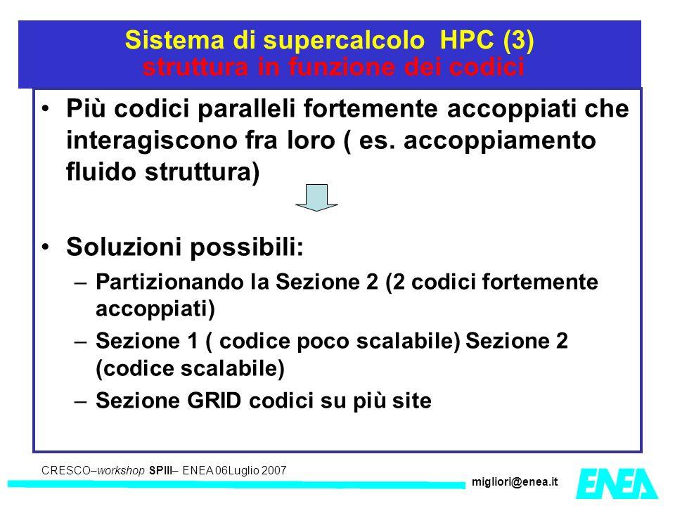 CRESCO – Kick-off meeting LA II – 23 maggio 2006 CRESCO–workshop SPIII– ENEA 06Luglio 2007 migliori@enea.it Sistema di supercalcolo HPC (3) struttura in funzione dei codici Più codici paralleli fortemente accoppiati che interagiscono fra loro ( es.