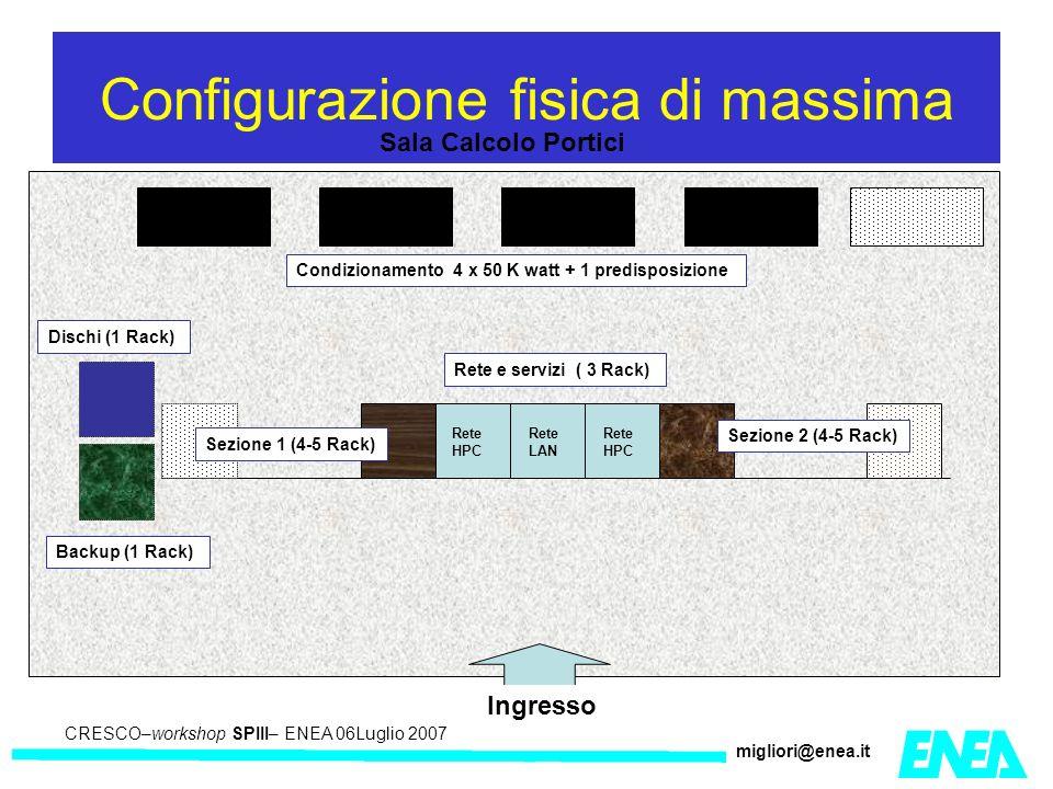 CRESCO – Kick-off meeting LA II – 23 maggio 2006 CRESCO–workshop SPIII– ENEA 06Luglio 2007 migliori@enea.it Configurazione fisica di massima Sala Calcolo Portici Ingresso Sezione 1 (4-5 Rack) Sezione 2 (4-5 Rack) Rete e servizi ( 3 Rack) Dischi (1 Rack) Backup (1 Rack) Condizionamento 4 x 50 K watt + 1 predisposizione Rete HPC Rete HPC Rete LAN