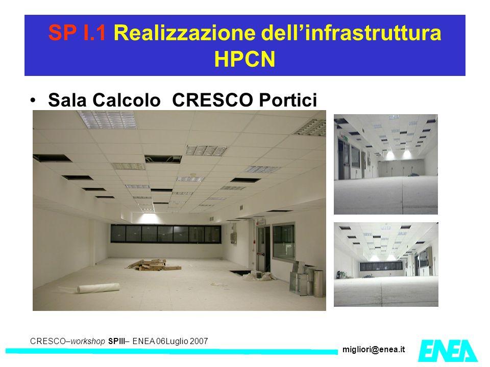 CRESCO – Kick-off meeting LA II – 23 maggio 2006 CRESCO–workshop SPIII– ENEA 06Luglio 2007 migliori@enea.it SP I.1 Realizzazione dellinfrastruttura HPCN Sala Calcolo CRESCO Portici