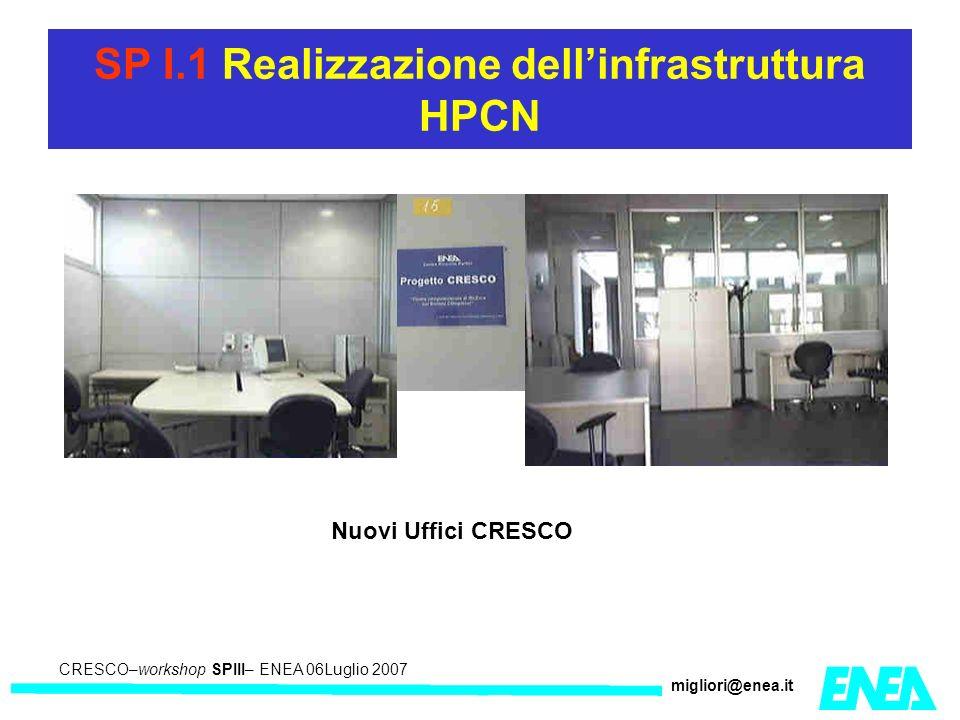 CRESCO – Kick-off meeting LA II – 23 maggio 2006 CRESCO–workshop SPIII– ENEA 06Luglio 2007 migliori@enea.it SP I.1 Realizzazione dellinfrastruttura HPCN Nuovi Uffici CRESCO