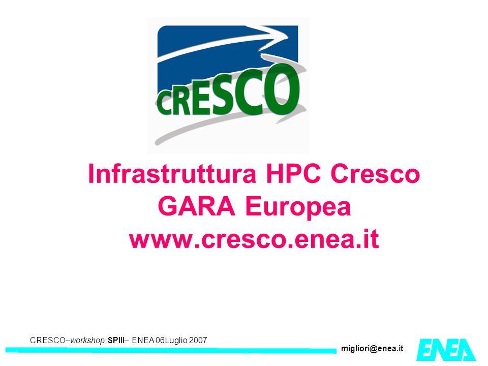 CRESCO – Kick-off meeting LA II – 23 maggio 2006 CRESCO–workshop SPIII– ENEA 06Luglio 2007 migliori@enea.it Infrastruttura HPC Cresco GARA Europea www.cresco.enea.it