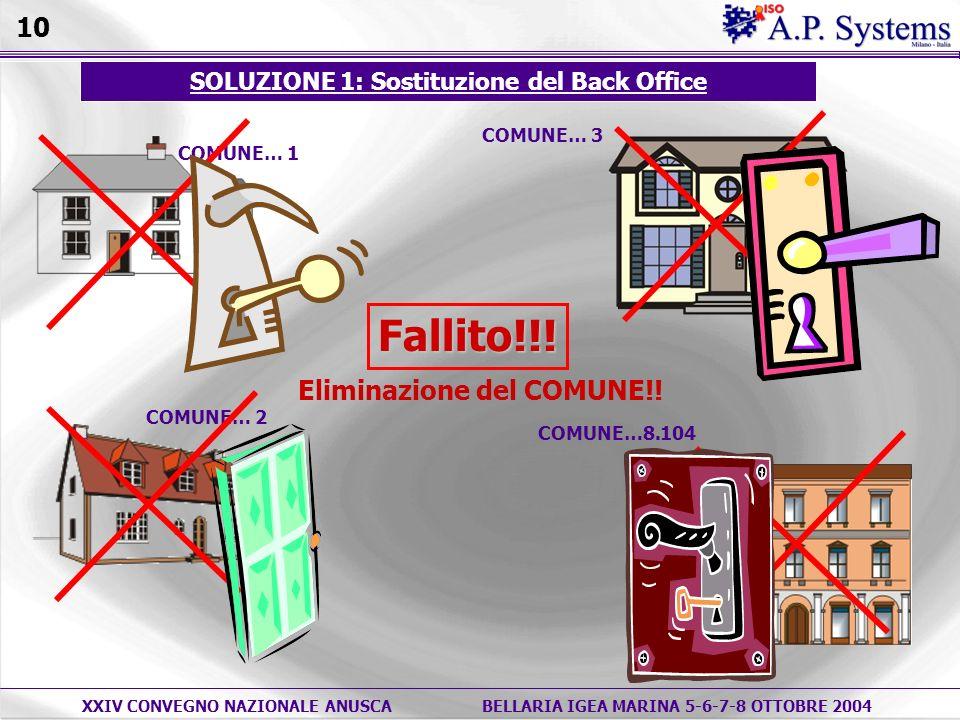 XXIV CONVEGNO NAZIONALE ANUSCABELLARIA IGEA MARINA 5-6-7-8 OTTOBRE 2004 COMUNE… 1 COMUNE… 2 SOLUZIONE 1: Sostituzione del Back Office COMUNE…8.104 COMUNE… 3Fallito!!.