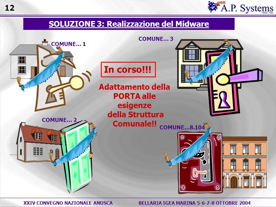 XXIV CONVEGNO NAZIONALE ANUSCABELLARIA IGEA MARINA 5-6-7-8 OTTOBRE 2004 COMUNE… 1 COMUNE… 2 SOLUZIONE 3: Realizzazione del Midware COMUNE…8.104 COMUNE… 3 In corso!!.