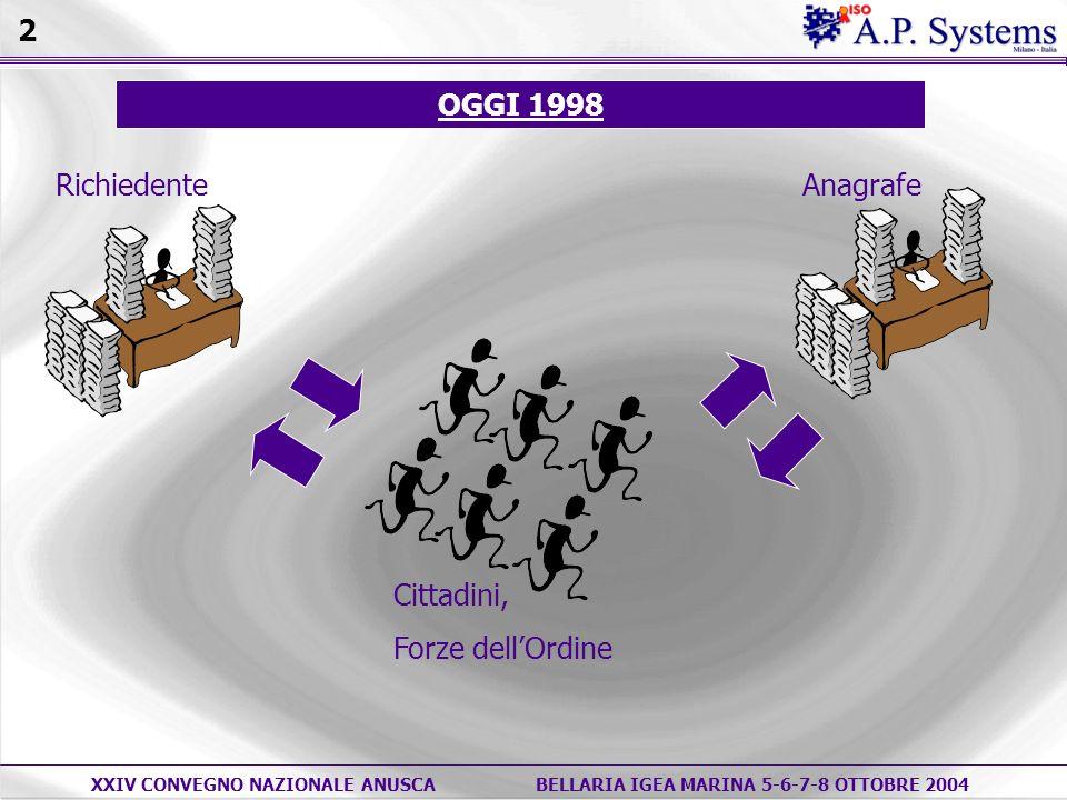 XXIV CONVEGNO NAZIONALE ANUSCABELLARIA IGEA MARINA 5-6-7-8 OTTOBRE 2004 OGGI 1998 AnagrafeRichiedente Cittadini, Forze dellOrdine 2