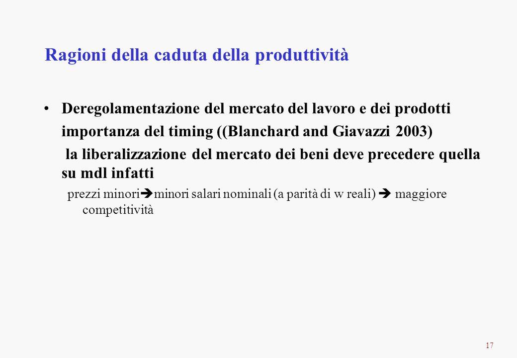 17 Ragioni della caduta della produttività Deregolamentazione del mercato del lavoro e dei prodotti importanza del timing ((Blanchard and Giavazzi 200