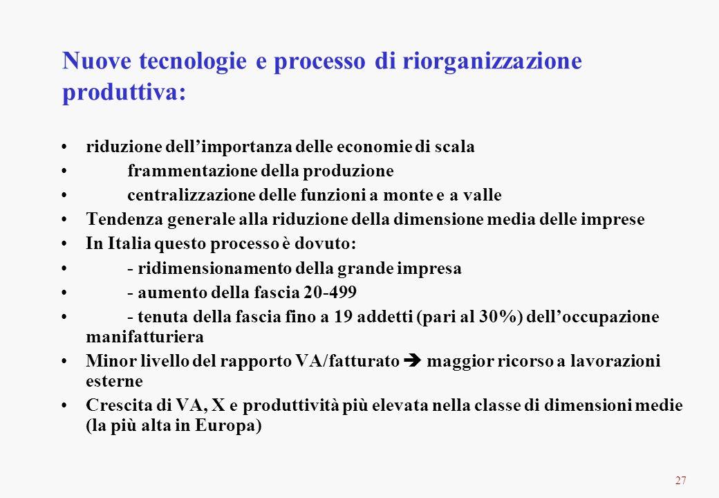 27 Nuove tecnologie e processo di riorganizzazione produttiva: riduzione dellimportanza delle economie di scala frammentazione della produzione centra