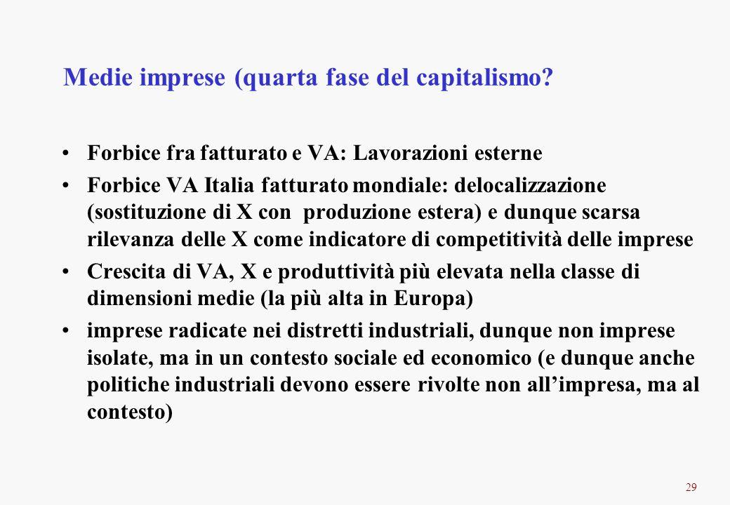 29 Medie imprese (quarta fase del capitalismo? Forbice fra fatturato e VA: Lavorazioni esterne Forbice VA Italia fatturato mondiale: delocalizzazione