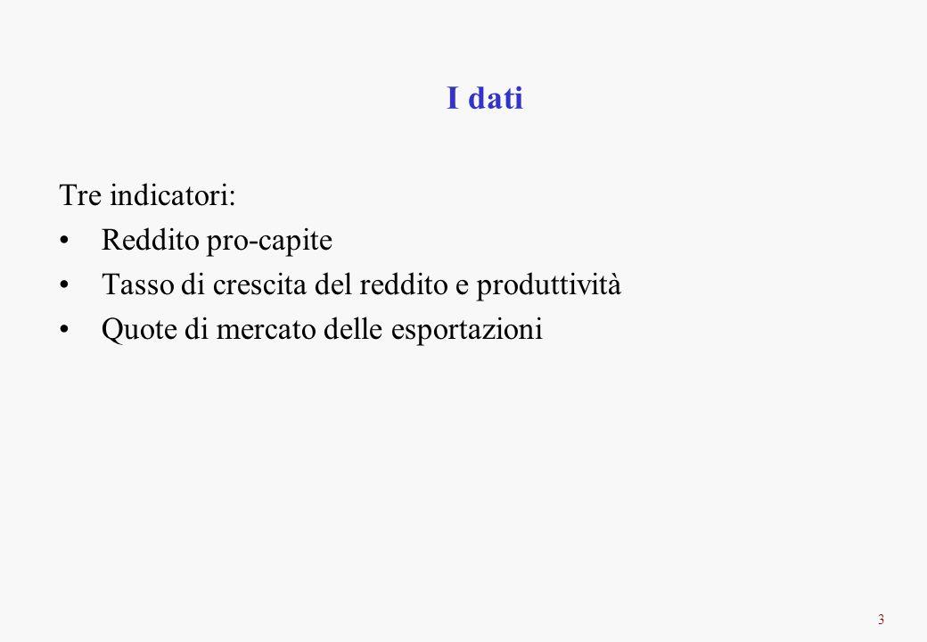 3 Tre indicatori: Reddito pro-capite Tasso di crescita del reddito e produttività Quote di mercato delle esportazioni I dati