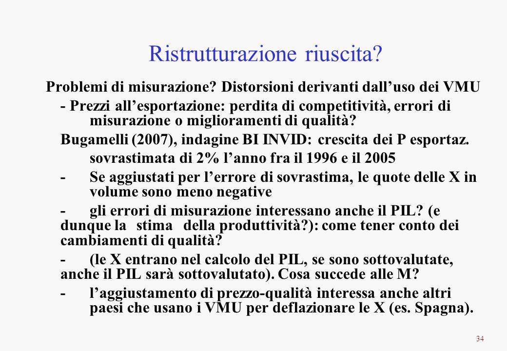 34 Ristrutturazione riuscita? Problemi di misurazione? Distorsioni derivanti dalluso dei VMU - Prezzi allesportazione: perdita di competitività, error