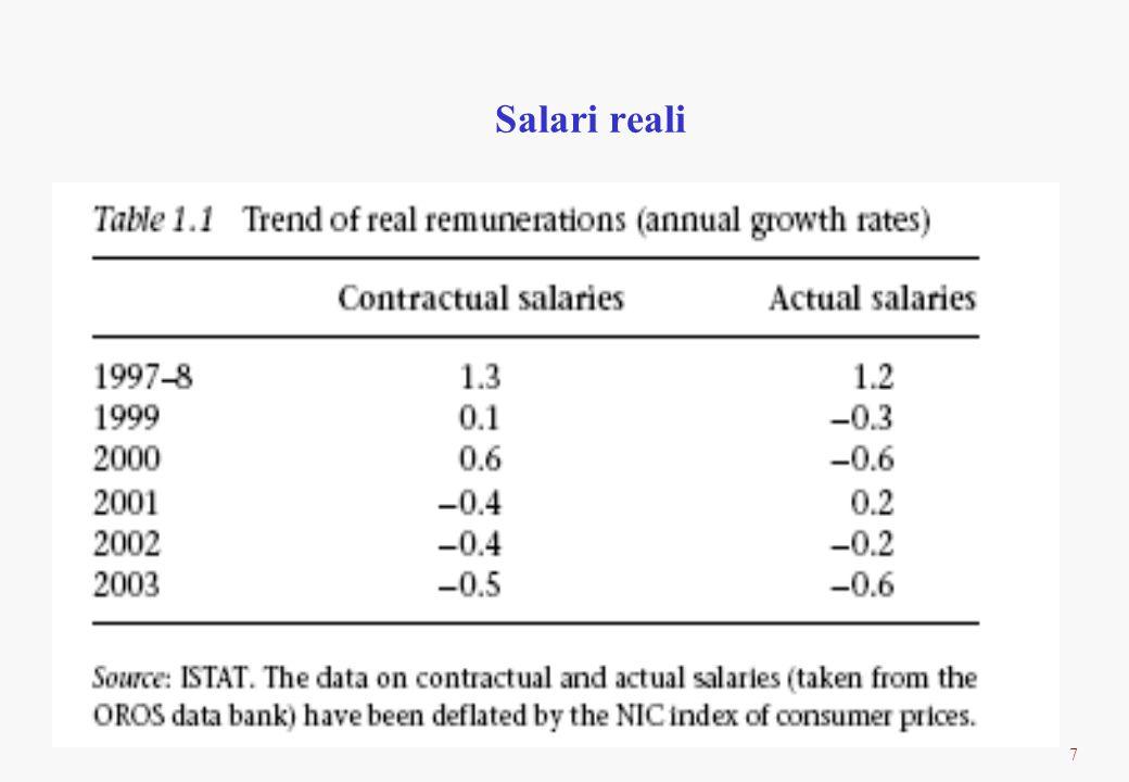 8 Effetti redistributivi interni (da lavoratori dipendenti a autonomi) Risultato dellingresso di lavoratori meno istruiti e qualificati.