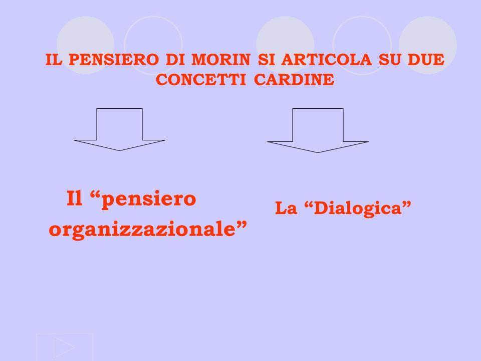 IL PENSIERO DI MORIN SI ARTICOLA SU DUE CONCETTI CARDINE Il pensiero organizzazionale La Dialogica