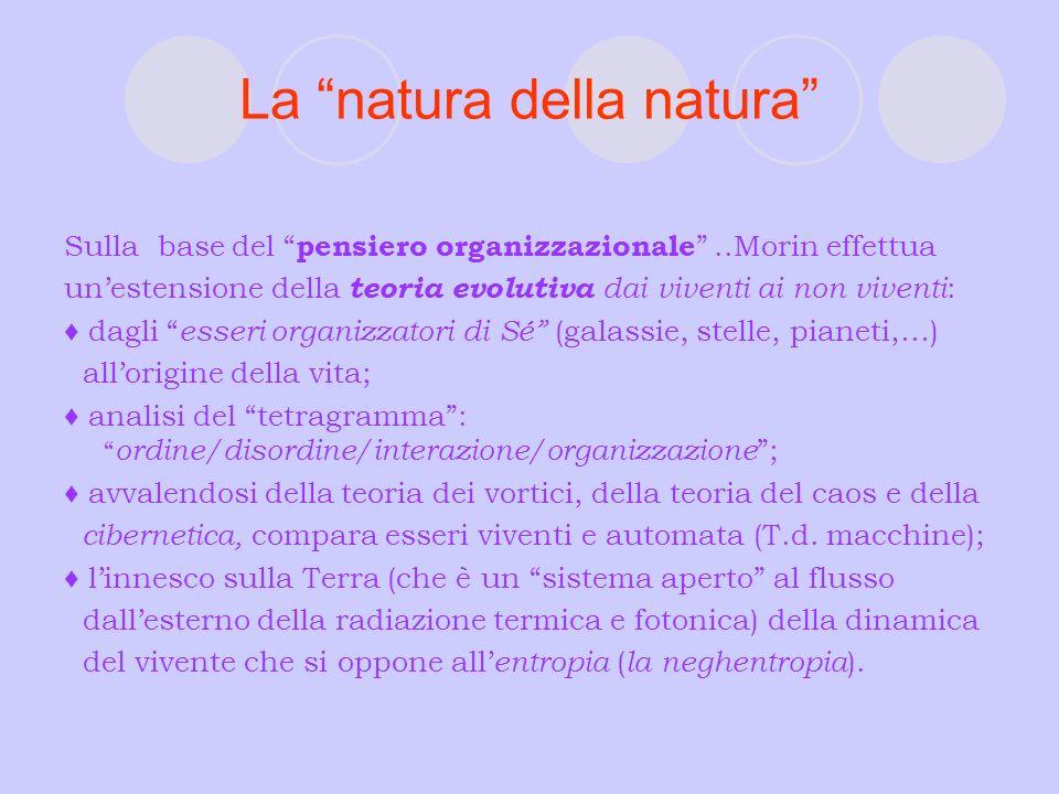 La natura della natura Sulla base del pensiero organizzazionale..Morin effettua unestensione della teoria evolutiva dai viventi ai non viventi : dagli
