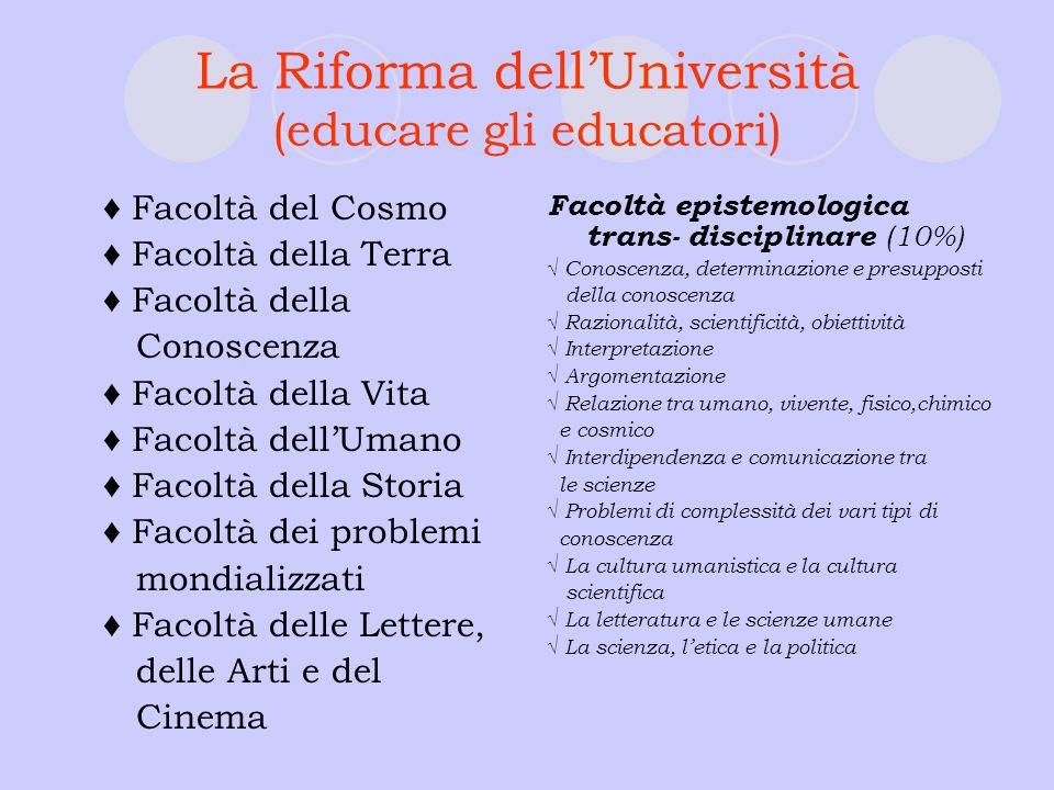 La Riforma dellUniversità (educare gli educatori) Facoltà del Cosmo Facoltà della Terra Facoltà della Conoscenza Facoltà della Vita Facoltà dellUmano
