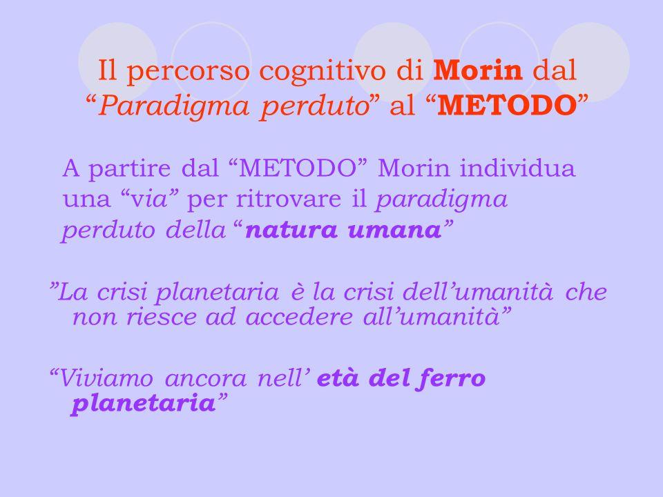 Il percorso cognitivo di Morin dal Paradigma perduto al METODO A partire dal METODO Morin individua una v ia per ritrovare il paradigma perduto della