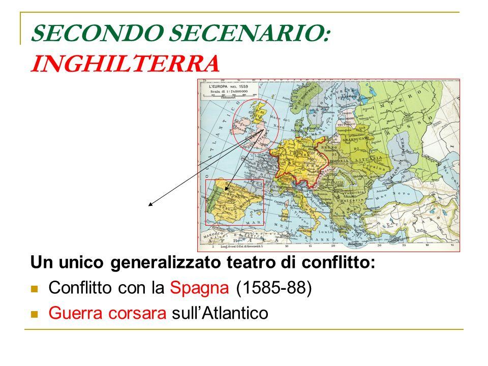 SECONDO SECENARIO: INGHILTERRA Un unico generalizzato teatro di conflitto: Conflitto con la Spagna (1585-88) Guerra corsara sullAtlantico