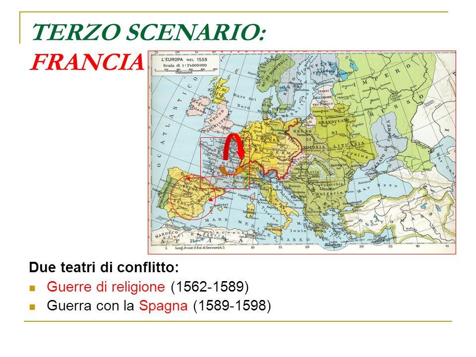 TERZO SCENARIO: FRANCIA Due teatri di conflitto: Guerre di religione (1562-1589) Guerra con la Spagna (1589-1598)