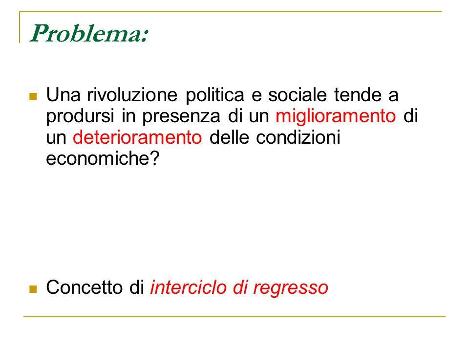 Problema: Una rivoluzione politica e sociale tende a prodursi in presenza di un miglioramento di un deterioramento delle condizioni economiche? Concet