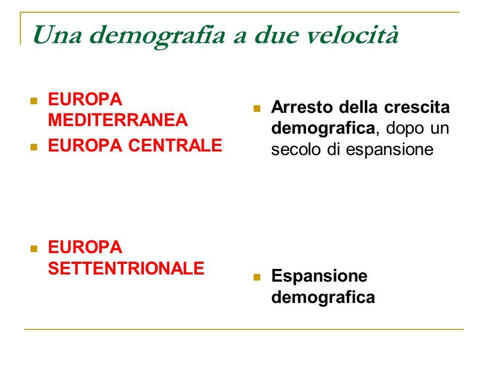 Una demografia a due velocità EUROPA MEDITERRANEA EUROPA CENTRALE EUROPA SETTENTRIONALE Arresto della crescita demografica, dopo un secolo di espansio