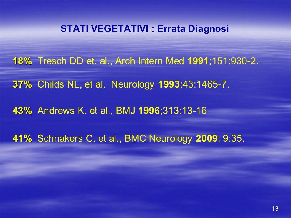 13 STATI VEGETATIVI : Errata Diagnosi 18% 18% Tresch DD et. al., Arch Intern Med 1991;151:930-2. 37% 37% Childs NL, et al. Neurology 1993;43:1465-7. 4