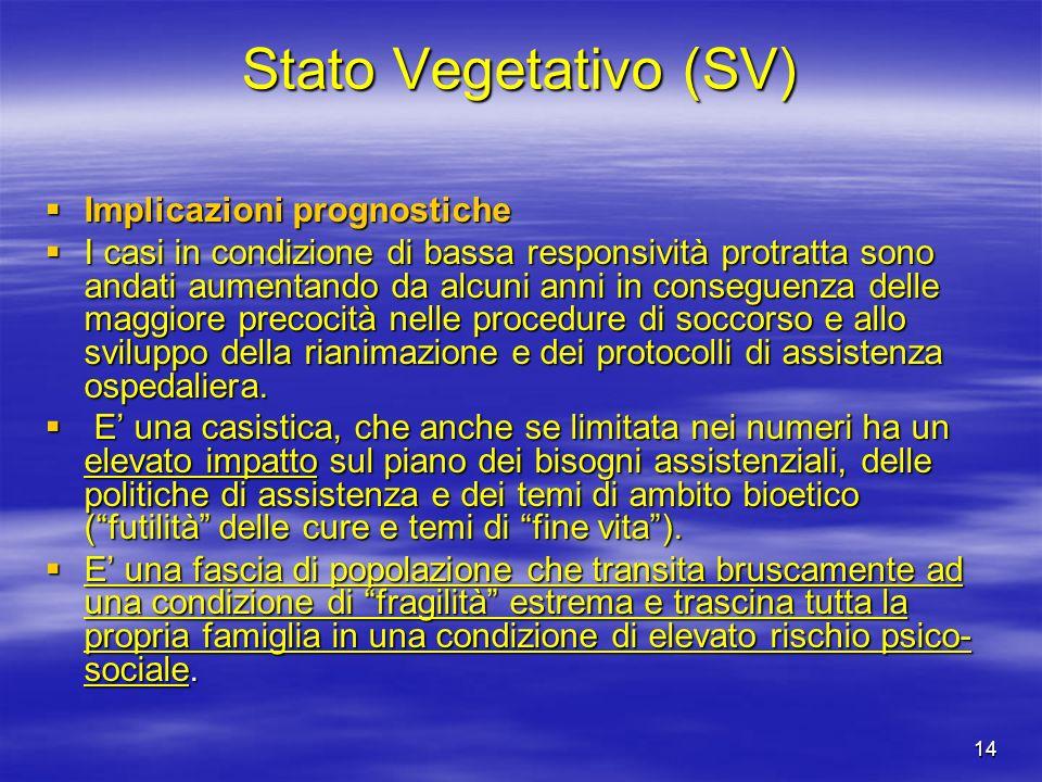 14 Stato Vegetativo (SV) Implicazioni prognostiche Implicazioni prognostiche I casi in condizione di bassa responsività protratta sono andati aumentan