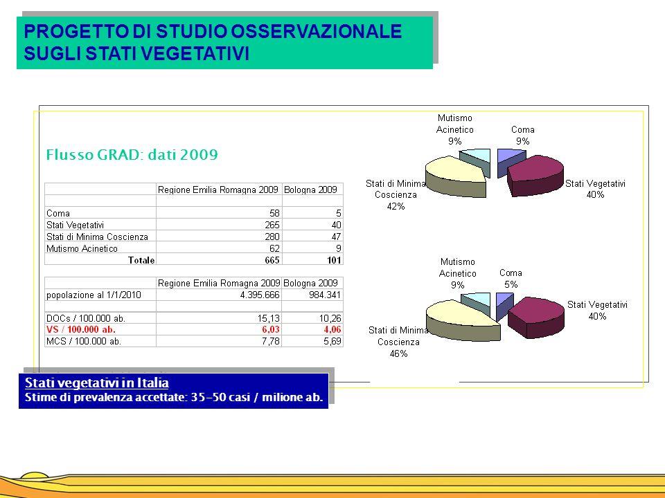 15 PROGETTO DI STUDIO OSSERVAZIONALE SUGLI STATI VEGETATIVI Emilia Romagna 2009 Bologna 2009 Flusso GRAD: dati 2009 Stati vegetativi in Italia Stime d