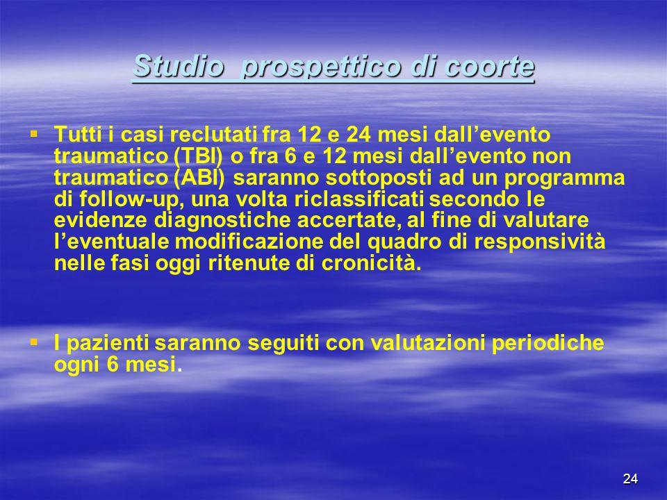 24 Studio prospettico di coorte Tutti i casi reclutati fra 12 e 24 mesi dallevento traumatico (TBI) o fra 6 e 12 mesi dallevento non traumatico (ABI)