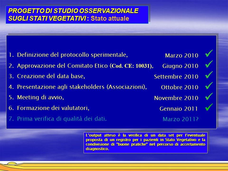 26 PROGETTO DI STUDIO OSSERVAZIONALE SUGLI STATI VEGETATIVI PROGETTO DI STUDIO OSSERVAZIONALE SUGLI STATI VEGETATIVI : Stato attuale 1.Definizione del