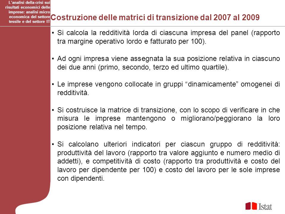 Costruzione delle matrici di transizione dal 2007 al 2009 Si calcola la redditività lorda di ciascuna impresa del panel (rapporto tra margine operativ