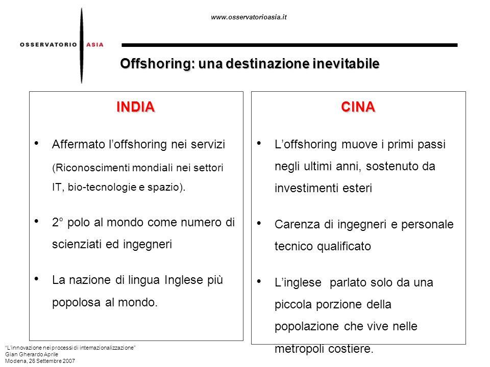 www.osservatorioasia.it Offshoring: una destinazione inevitabile INDIA Affermato loffshoring nei servizi (Riconoscimenti mondiali nei settori IT, bio-