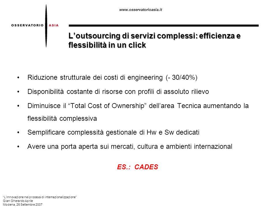 www.osservatorioasia.it Loutsourcing di servizi complessi: efficienza e flessibilità in un click Riduzione strutturale dei costi di engineering (- 30/