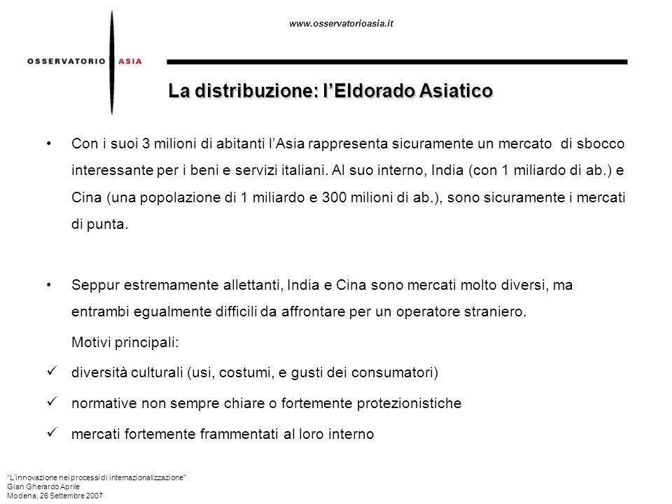 www.osservatorioasia.it La distribuzione: lEldorado Asiatico Con i suoi 3 milioni di abitanti lAsia rappresenta sicuramente un mercato di sbocco inter