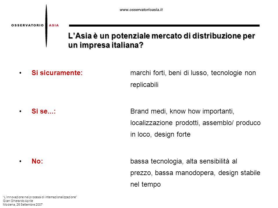 www.osservatorioasia.it LAsia è un potenziale mercato di distribuzione per un impresa italiana? Si sicuramente:marchi forti, beni di lusso, tecnologie