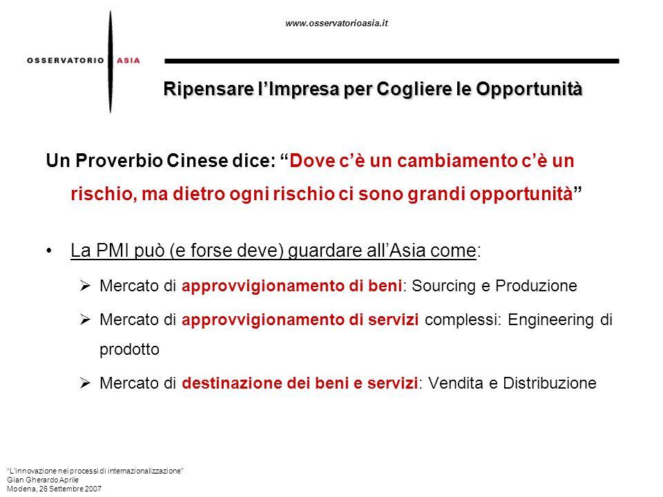 www.osservatorioasia.it Approvvigionamento di beni Sourcing e Produzione Linnovazione nei processi di internazionalizzazione Gian Gherardo Aprile Modena, 26 Settembre 2007