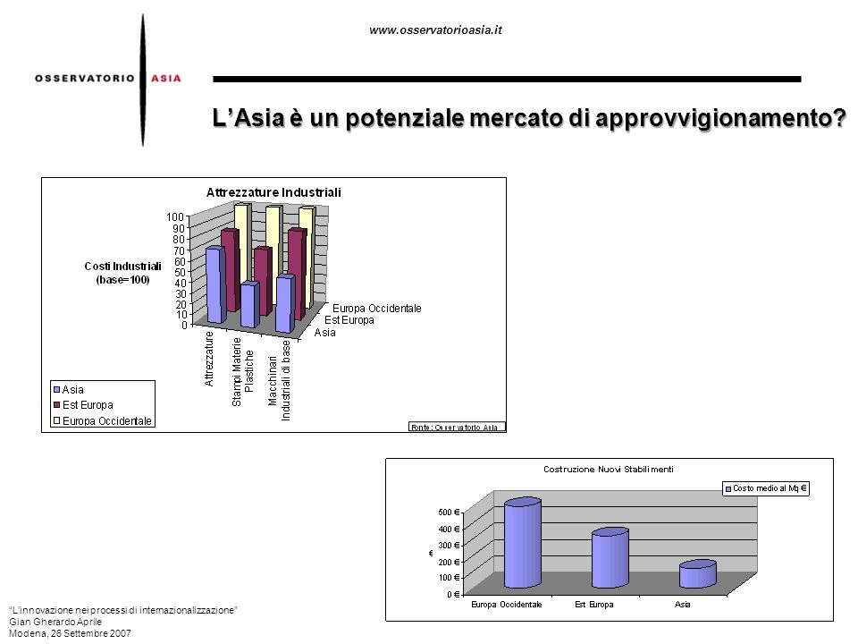 www.osservatorioasia.it LAsia è un potenziale mercato di approvvigionamento? Linnovazione nei processi di internazionalizzazione Gian Gherardo Aprile
