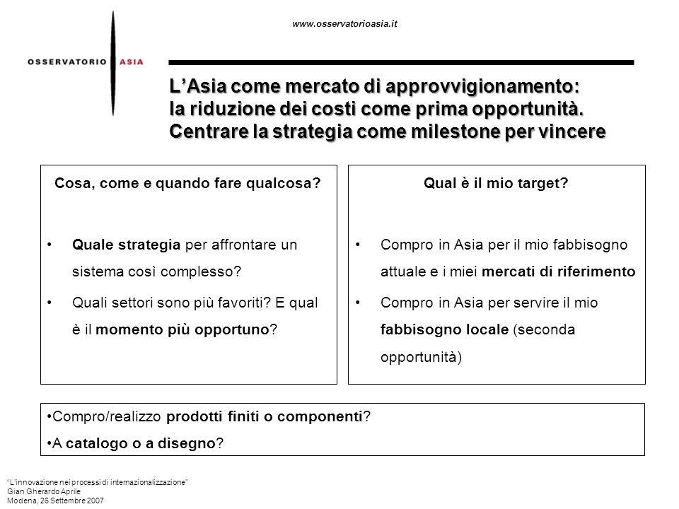 www.osservatorioasia.it Destinazione dei beni e servizi Vendita e Distribuzione Linnovazione nei processi di internazionalizzazione Gian Gherardo Aprile Modena, 26 Settembre 2007