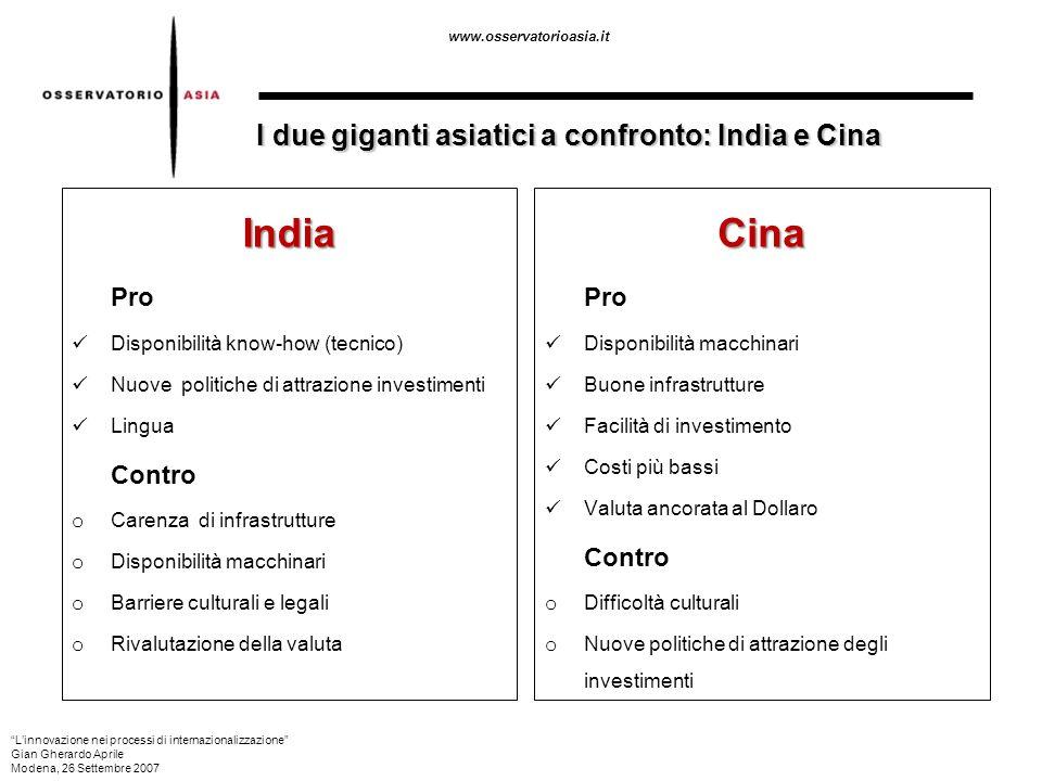 www.osservatorioasia.it India Pro Disponibilità know-how (tecnico) Nuove politiche di attrazione investimenti Lingua Contro o Carenza di infrastruttur