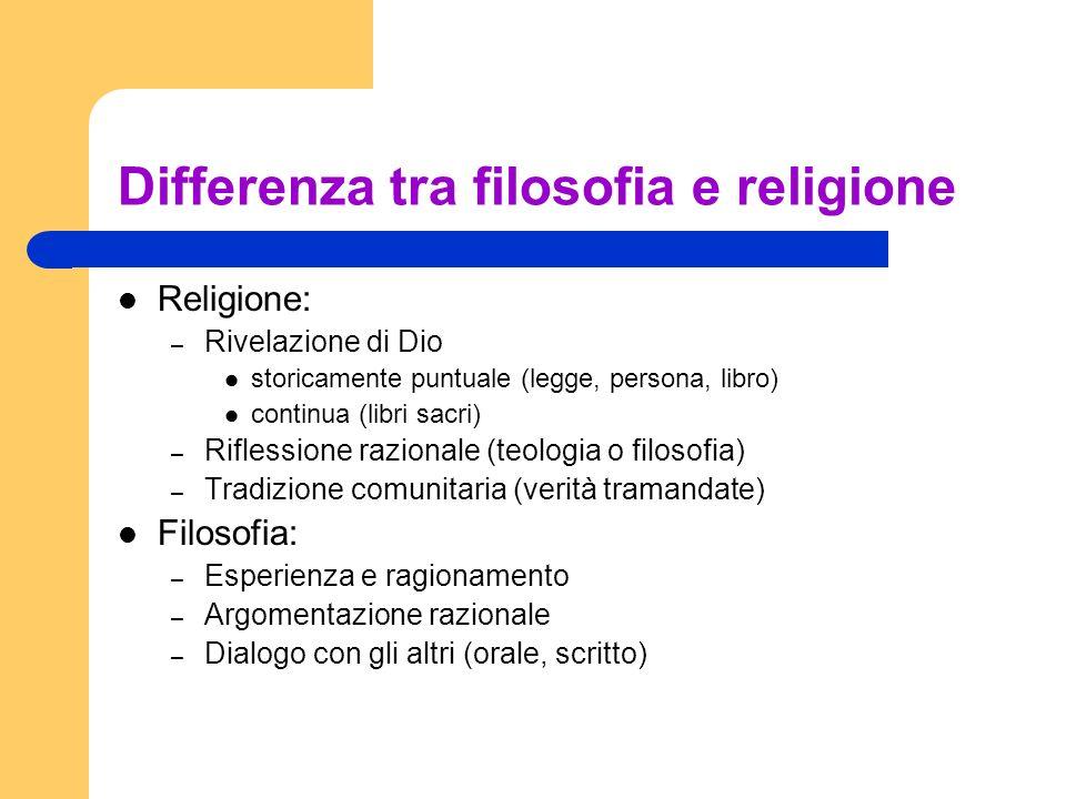 Differenza tra filosofia e religione Religione: – Rivelazione di Dio storicamente puntuale (legge, persona, libro) continua (libri sacri) – Riflession