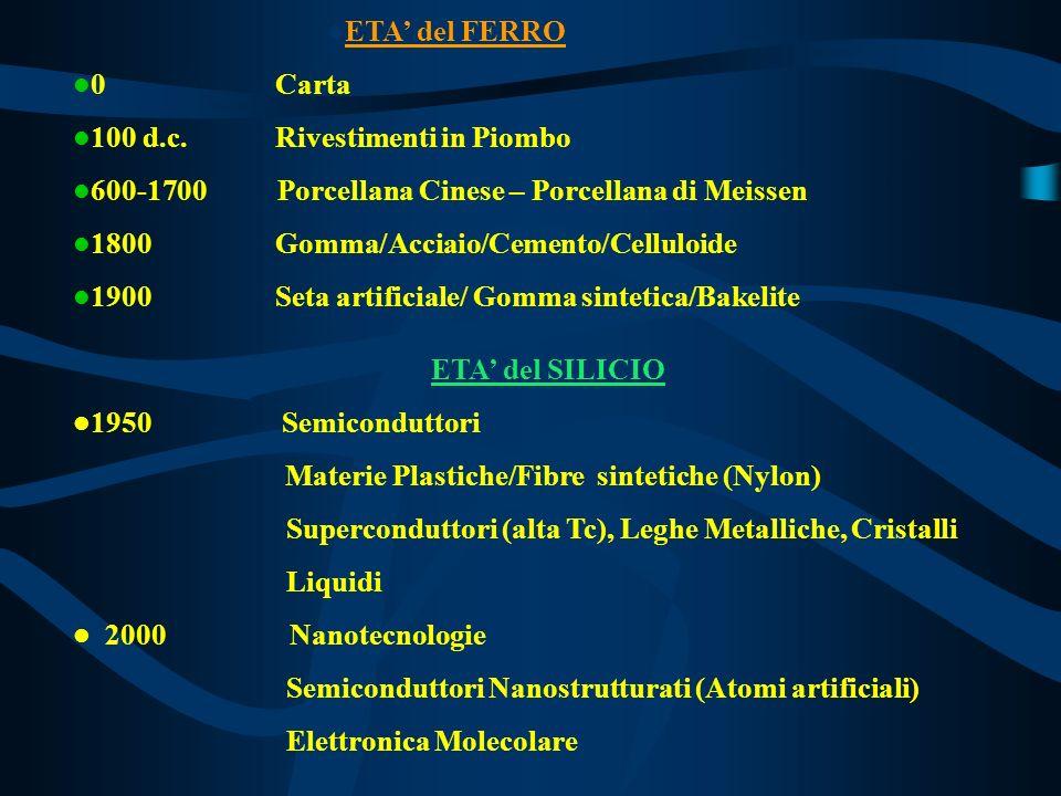 ETA del FERRO 0 Carta 100 d.c. Rivestimenti in Piombo 600-1700 Porcellana Cinese – Porcellana di Meissen 1800 Gomma/Acciaio/Cemento/Celluloide 1900 Se
