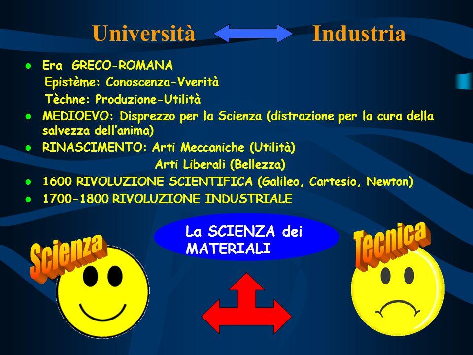 Era GRECO-ROMANA Epistème: Conoscenza-Vverità Tèchne: Produzione-Utilità MEDIOEVO: Disprezzo per la Scienza (distrazione per la cura della salvezza de