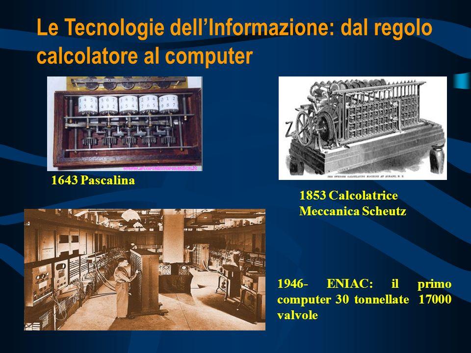 1643 Pascalina 1853 Calcolatrice Meccanica Scheutz 1946- ENIAC: il primo computer 30 tonnellate 17000 valvole Le Tecnologie dellInformazione: dal rego