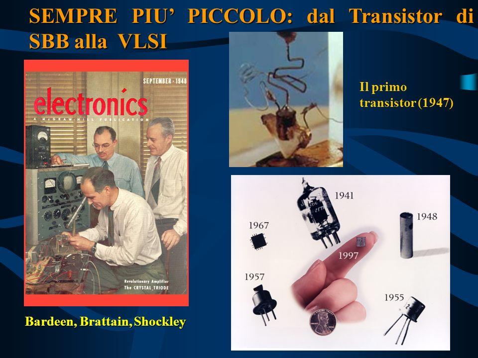 SEMPRE PIU PICCOLO: dal Transistor di SBB alla VLSI Bardeen, Brattain, Shockley Il primo transistor (1947)