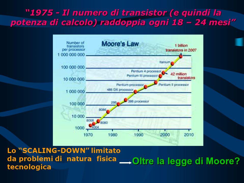 1975 - Il numero di transistor (e quindi la potenza di calcolo) raddoppia ogni 18 – 24 mesi Lo SCALING-DOWN limitato da problemi di natura fisica tecn