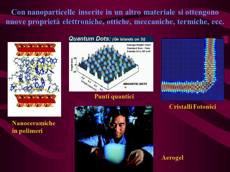 Nanoceramiche in polimeri Punti quantici Con nanoparticelle inserite in un altro materiale si ottengono nuove proprietà elettroniche, ottiche, meccani